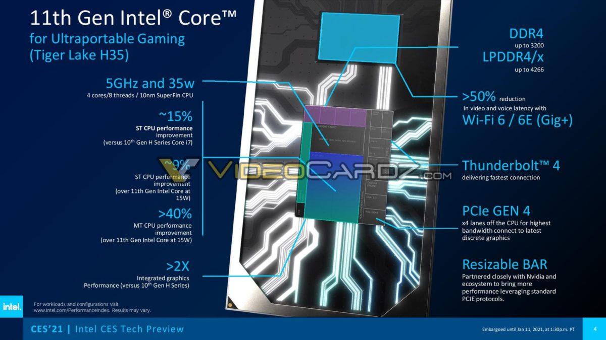 Intel 11th Gen Core TigerLake H35 VideoCardz 5