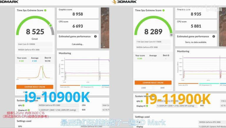 Intel Core i9 11900K 3DMark 4