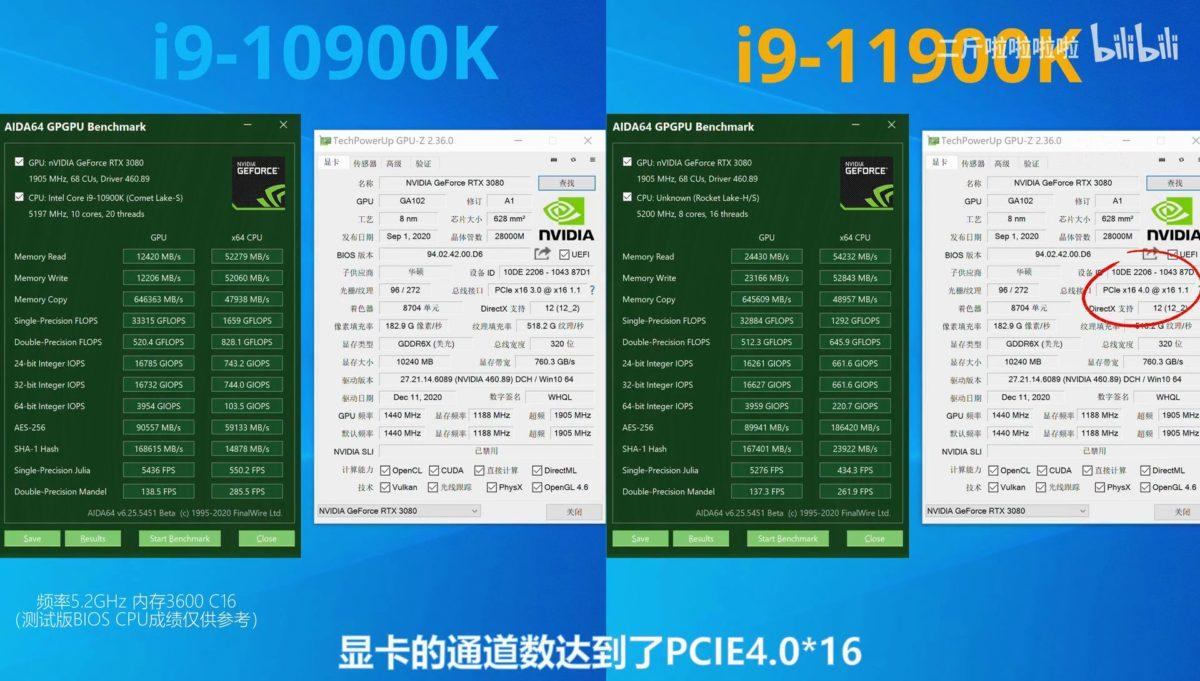 Intel Core i9 11900K AIDA64