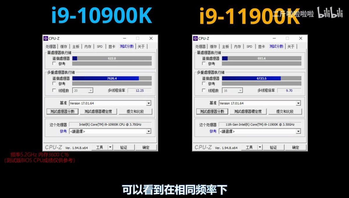 Intel Core i9 11900K CPUZ Bench