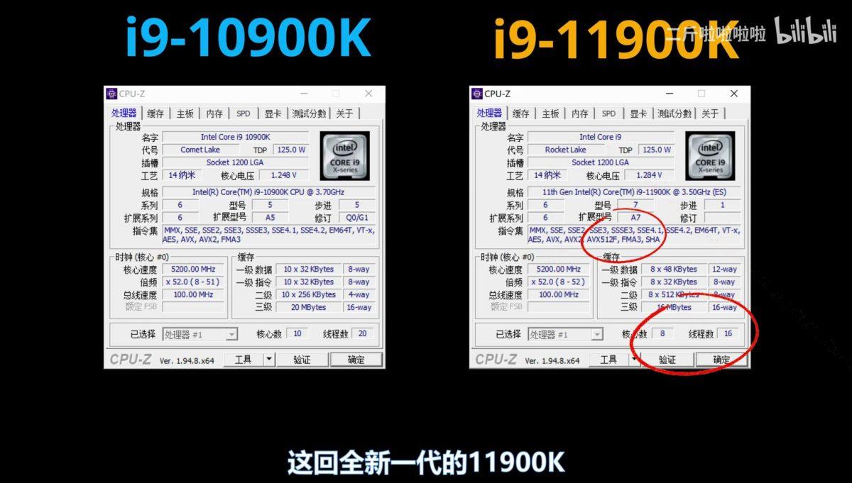 Intel Core i9 11900K CPUZ Specs