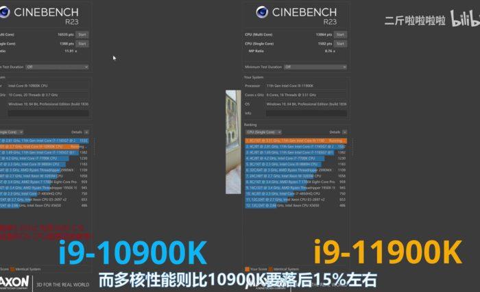 Intel Core i9 11900K Cinebench 2