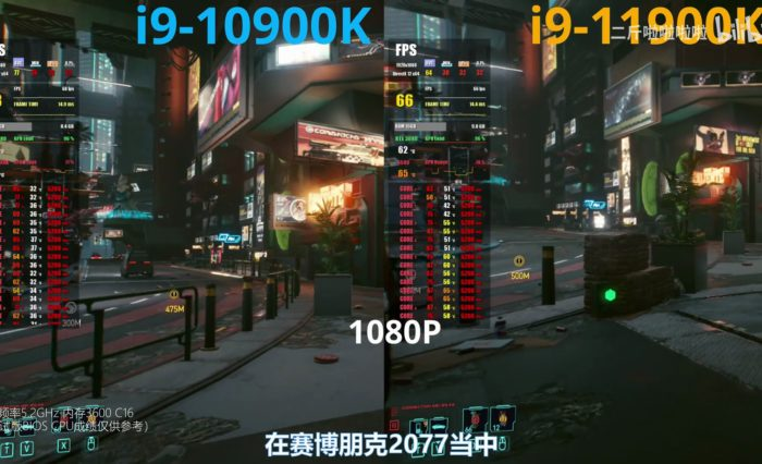 Intel Core i9 11900K Cyberpunk2077
