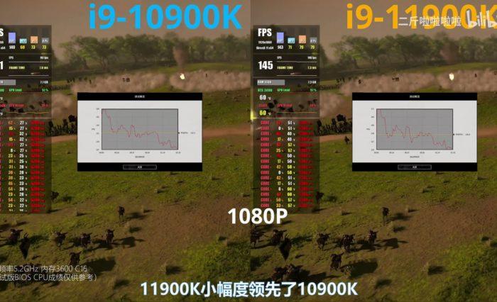 Intel Core i9 11900K Game