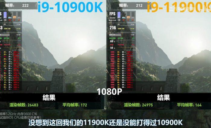 Intel Core i9 11900K Shadow of the Tomb Raider