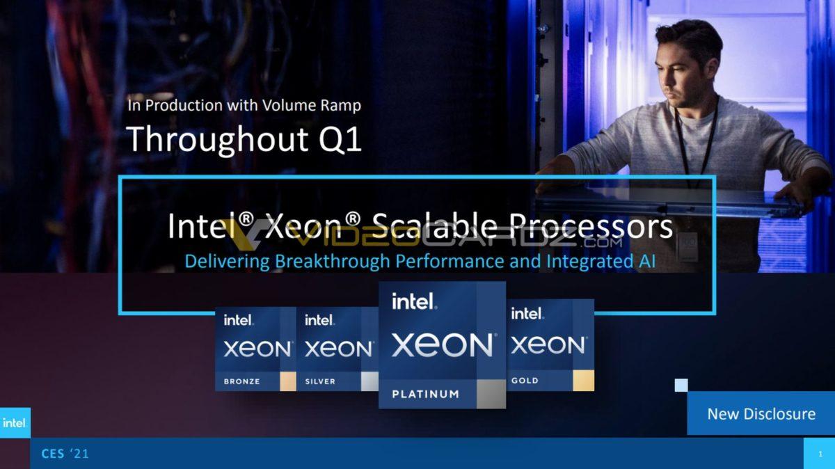 Intel Xeon Scalable Q1 2021