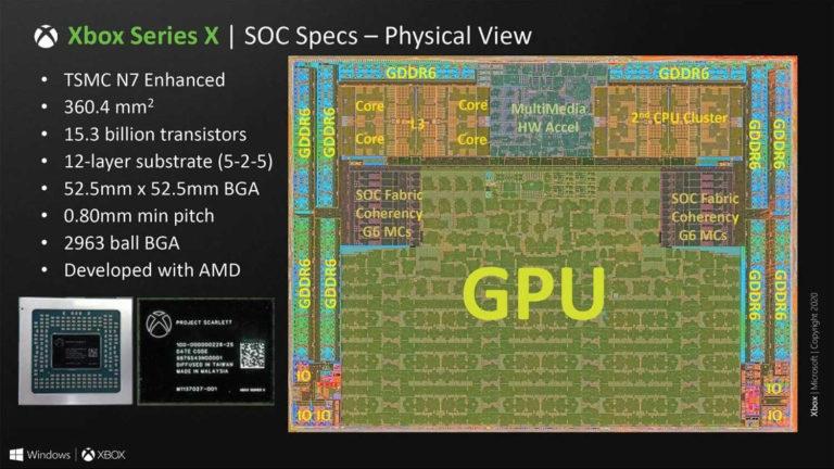 MicroSoft-Xbox-Series-X-Die-768x432.jpg