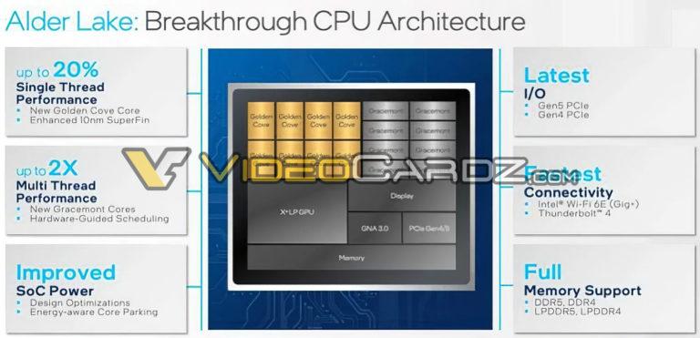 Geeknetic Los próximos Intel Alder-Lake rendirán hasta un 20% más en mono núcleo y 2 veces más en multi núcleo 1