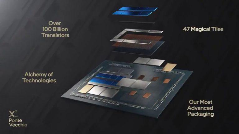 Intel Ponte Vecchio March 2021 3