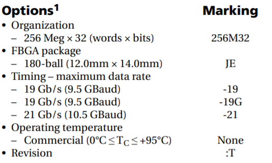 Micro GDDR6X Specs