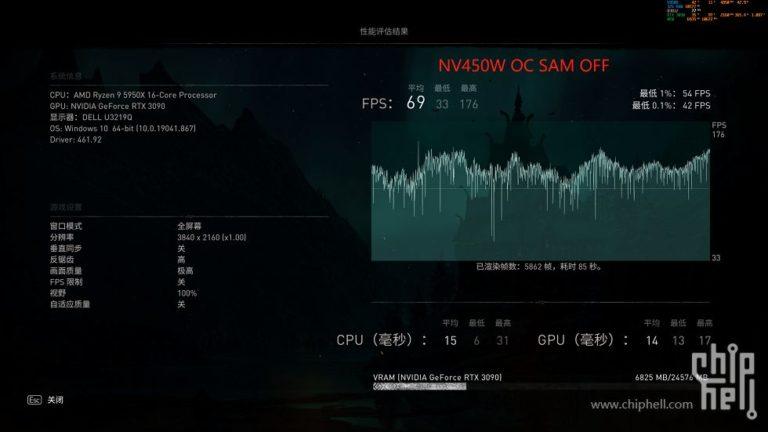 RTX3090 ResizableBAR Assassins Creed Valhalla OFF videocardz