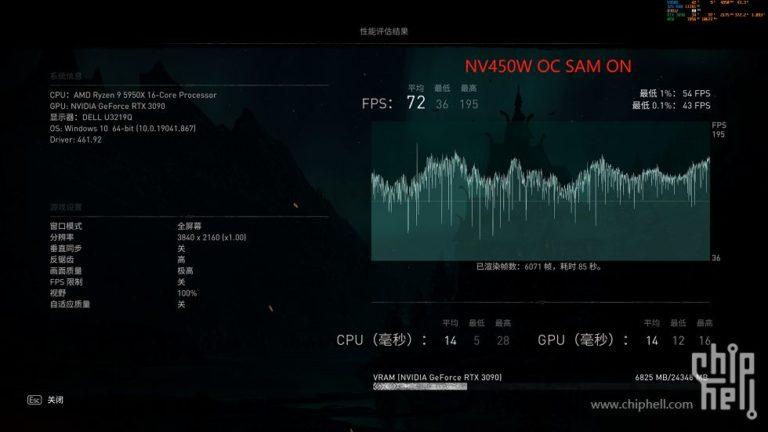 RTX3090 ResizableBAR Assassins Creed Valhalla ON videocardz
