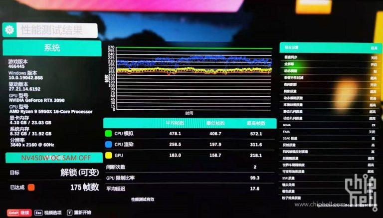 RTX3090 ResizableBAR Forza OFF videocardz