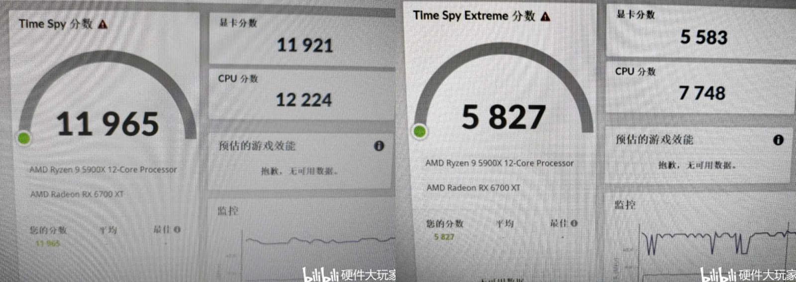 https://cdn.videocardz.com/1/2021/03/Sapphire-Radeon-RX-6700-XT-NITRO-3DMark-Time-Spy.jpg