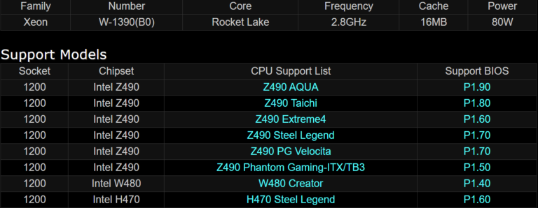 Xeon motherboard support