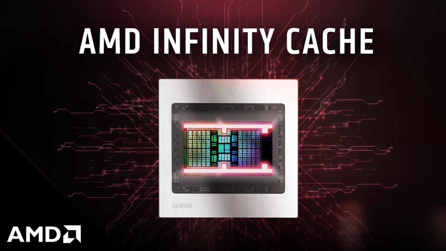 AMD RDNA2 and NVIDIA Ampere GPU memory latency has been tested – VideoCardz.com