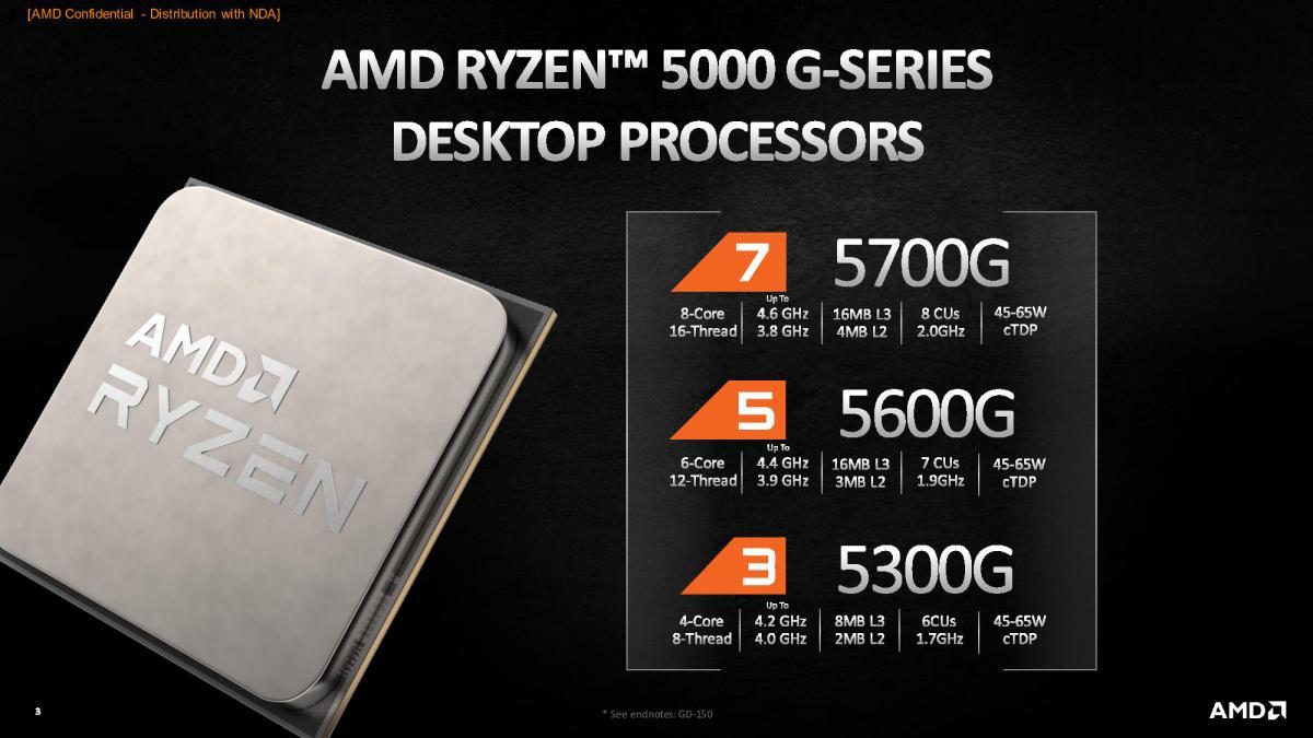 AMD-Ryzen-5000G-Series