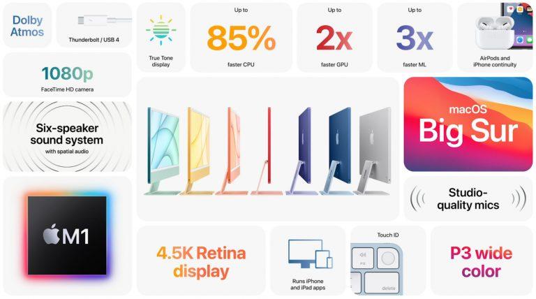 Apple iMAC 2021 2
