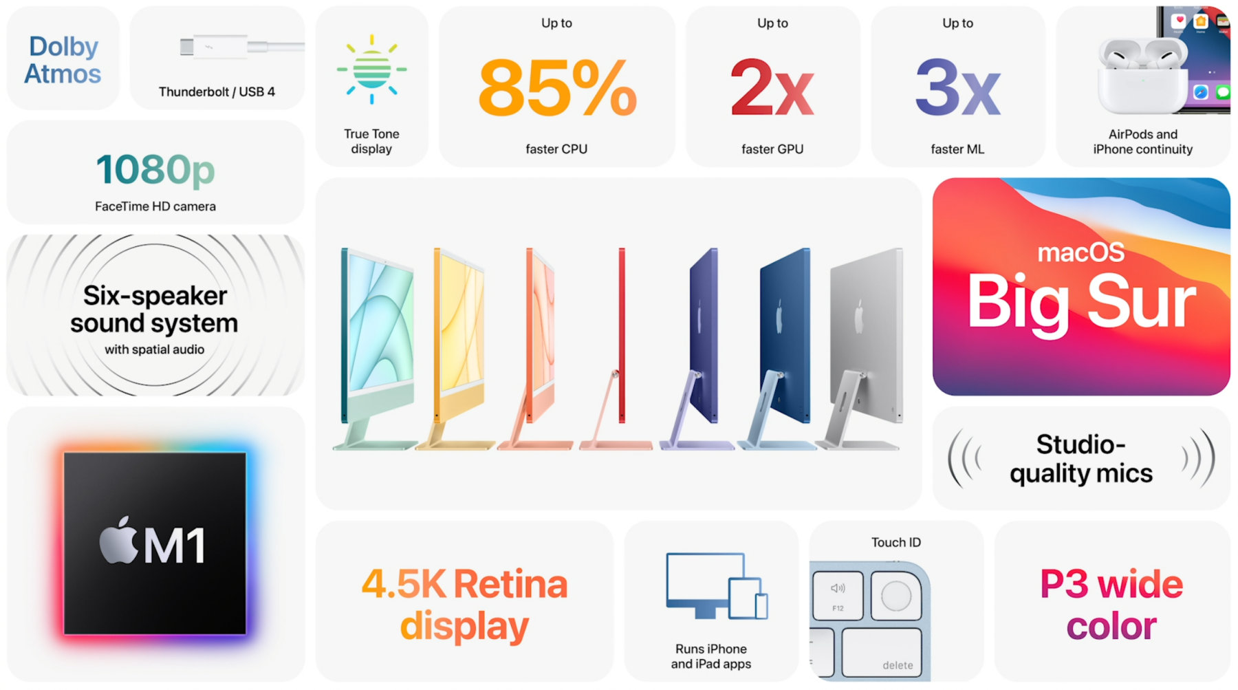Apple announces new iMac with M1 chip and 4.5K retina display, available starting at 1299 USD – VideoCardz.com