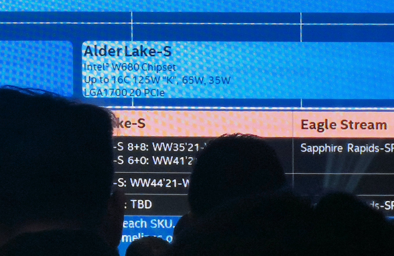 Intel roadmap with Alder Lake-S workstation CPUs planned for Q3 2021 has been leaked – VideoCardz.com
