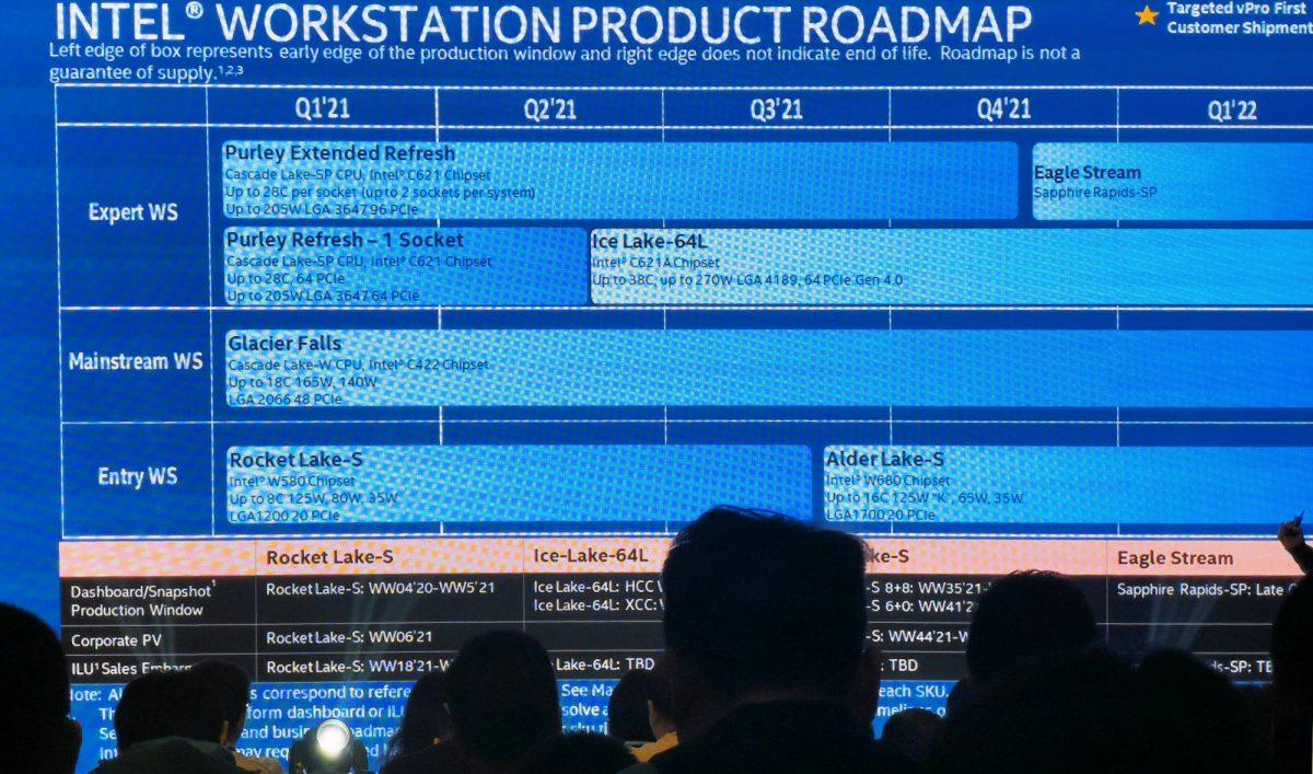 Intel Alder Lake Workstation