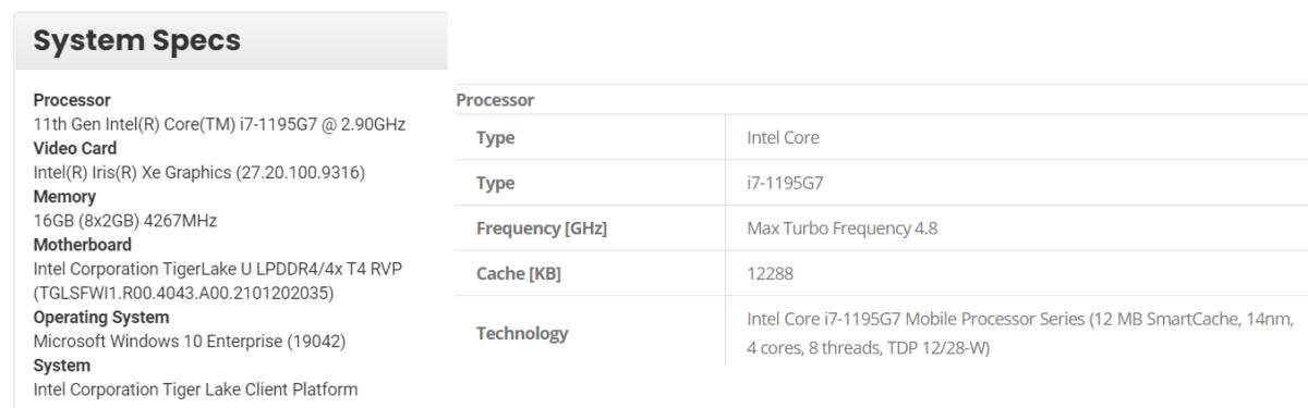 Intel Core i7 1195G7 Specs 2