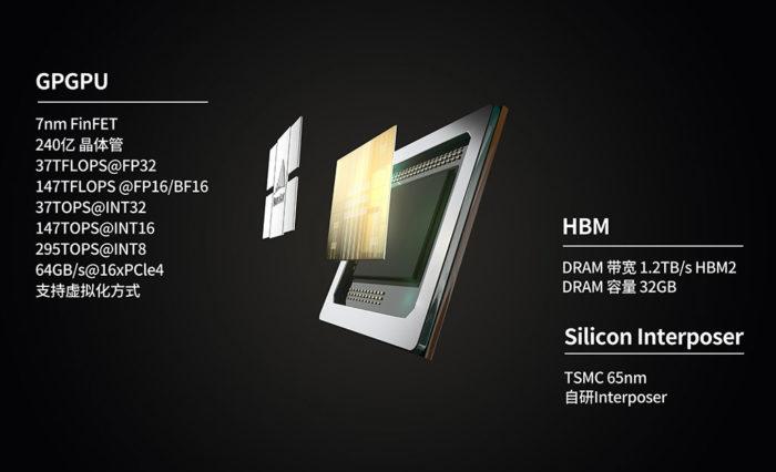 Tianshu Zhixin SpecsPerformance 1