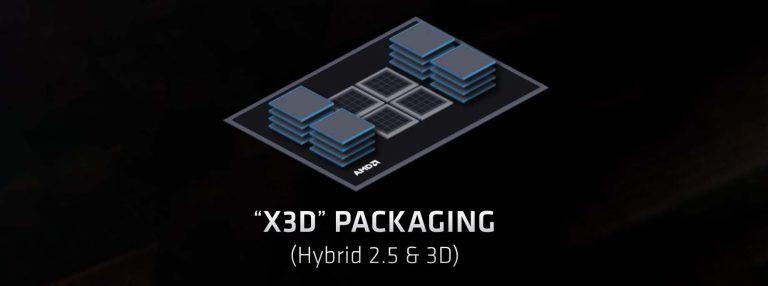 AMD Milan-X могут стать первыми процессорами с технологией упаковки X3D