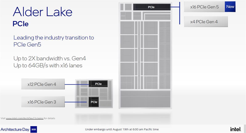 "Intel's ""Alder Lake"" Desktop Processor supports DDR4+DDR5, (only few) PCIe Gen 5 and Dynamic Memory Clock   TechPowerUp"
