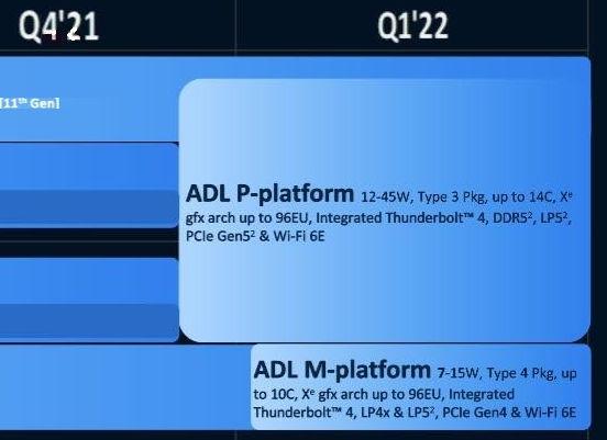 Alder-Lake-P-and-M-series.jpg
