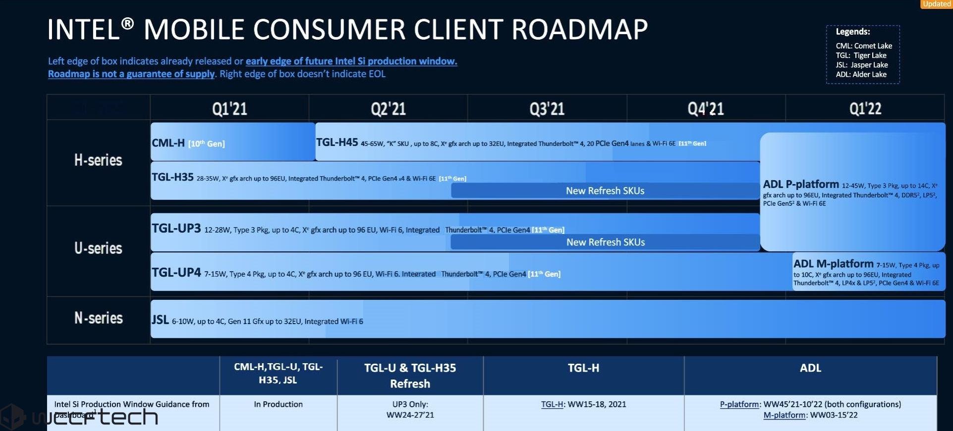 Intel-Alder-Lake-Mobile.jpg